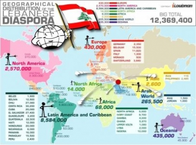 What Makes The Lebanese Work And Lebanon Not Work?
